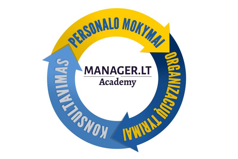 Manager.LT Akademija - Personalo mokymai, Organizacijų tyrimai, Verslo konsultavimas