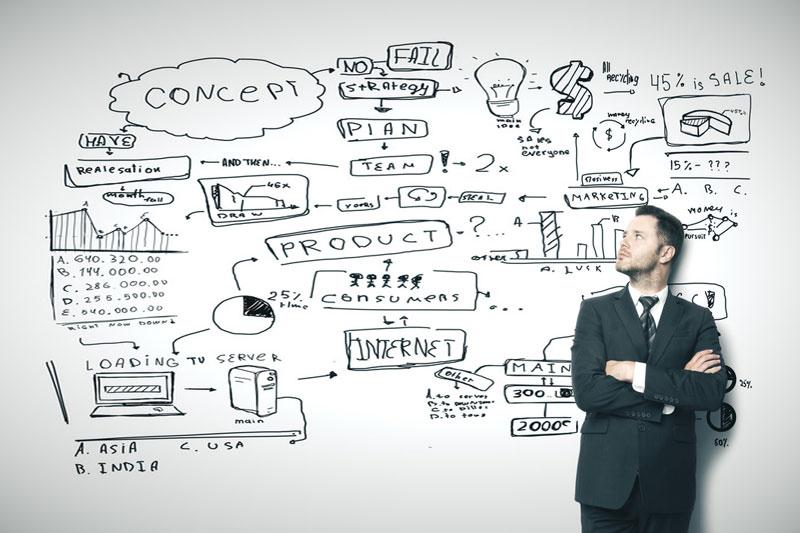 Veiklos planavimas verslo pradžioje - verslo savininkams ir vadovams