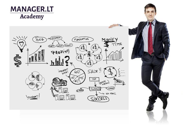Verslo planavimas - nusprendusiems kurti nuosavą verslą